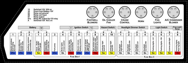 1985 Porsche 911 Fuse Box Diagram Wiring Diagram Thick Variable A Thick Variable A Gobep It