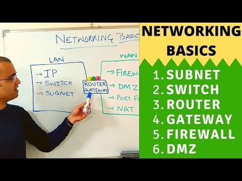 Basic Networking Tutorial