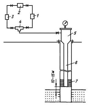 Оборудование забоя газовых скважин