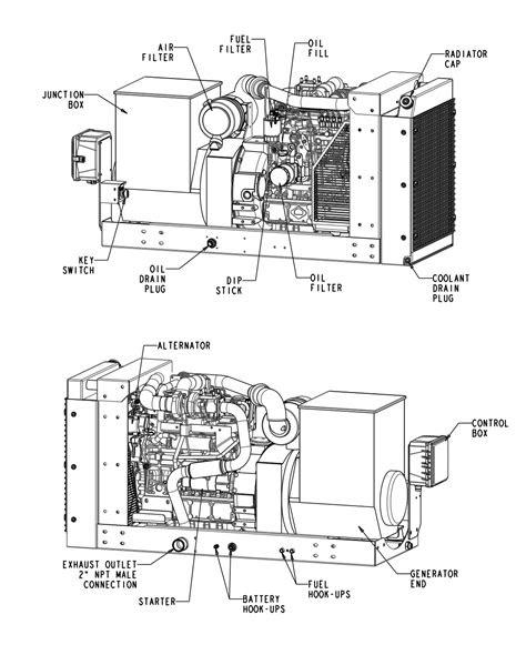 45 kW Diesel Generator Details | Engine Power Source