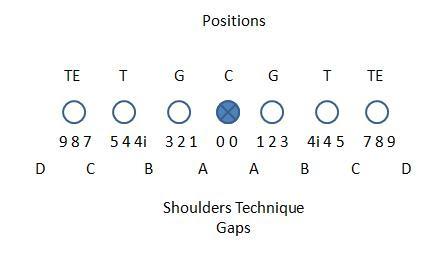Gaps_medium
