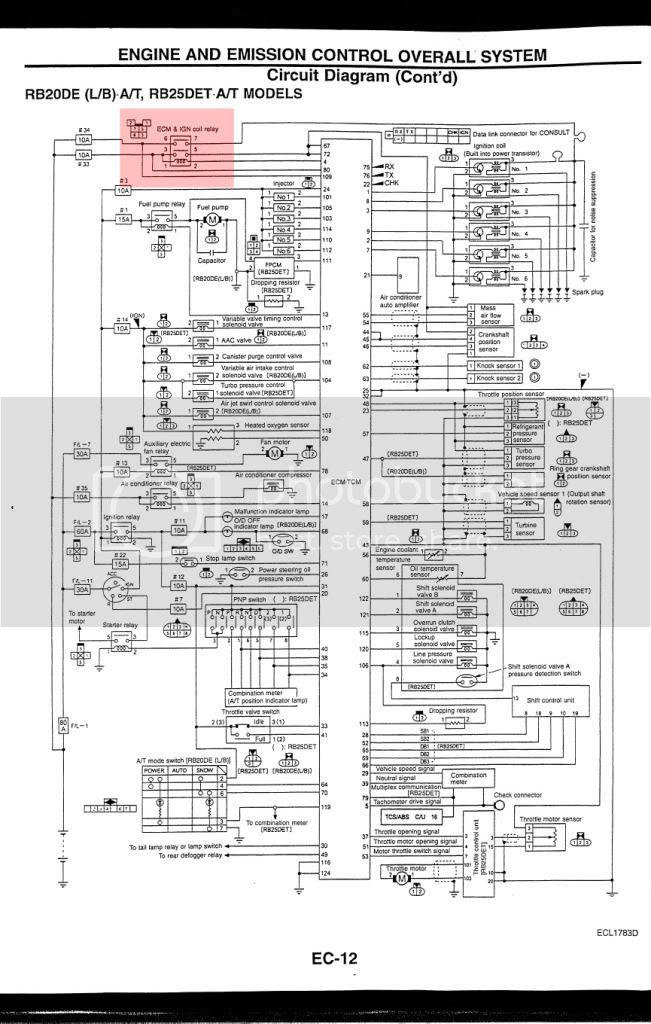 Diagram Nissan S15 Wiring Diagram Full Version Hd Quality Wiring Diagram Pvdiagramxvong Informadiparole It