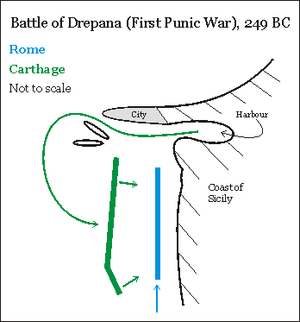 Battle of Drepana