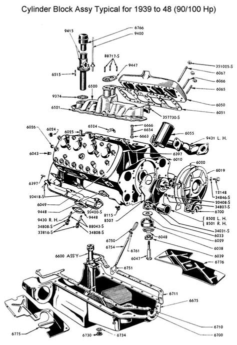 1941 Ford COE engine info | INSPIRATION | Pinterest
