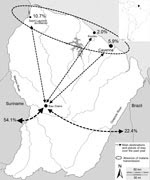 Thumbnail of Travels of gold miners (N = 205) living in Eau Claire, French Guiana, 2013–2014. Inset shows location of French Guiana in South America.