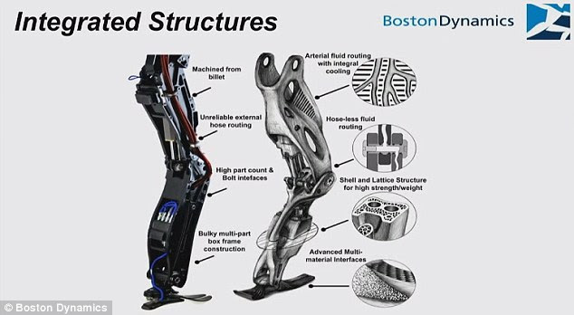 Google revealed some of the technologies it hoped to developed, such as human like legs with bone-like makeup and fluid routed internally like a human leg.