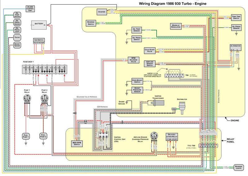 Porsche 911 Engine Wiring Diagram Wiring Diagrams Name Name Miglioribanche It