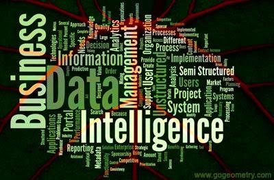 Word Cloud: Business Intelligence (BI)
