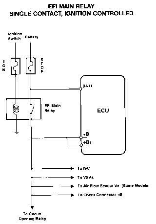 Main Relay Circuits - Toyota Engine Control Systems