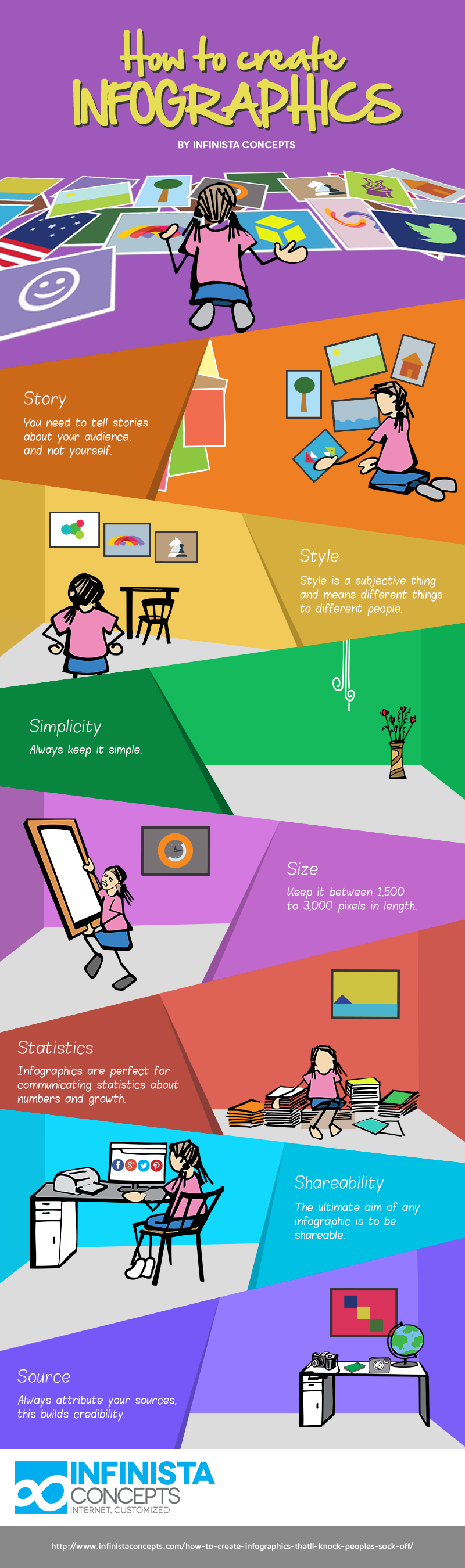 Infographic: How To Create Infographics
