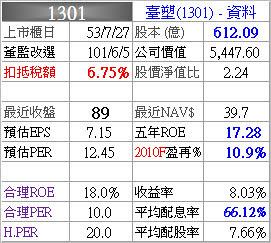 1301_台塑
