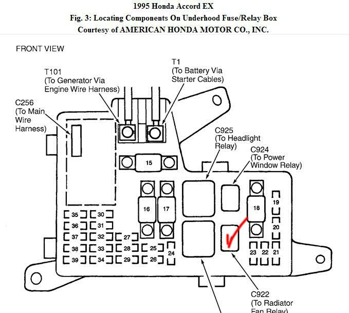 1997 Honda Civic Ex Fuse Box Diagram - Honda Civic