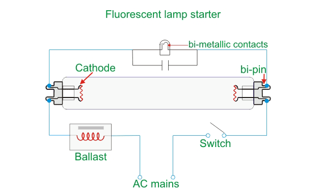 auxiliary electrical components along with tube light