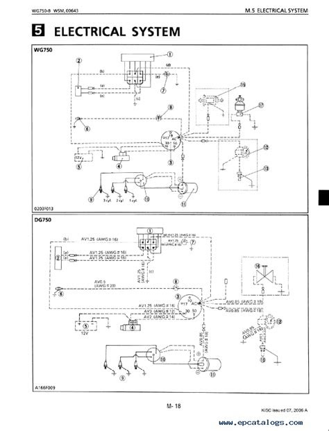 Kubota WG750-B/E, DF/DG750-E Engines Shop Manual PDF Download