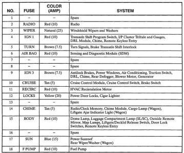 1996 Saturn Sl1 Wiring Harness Wiring Diagrams Data Trite Boot Trite Boot Ungiaggioloincucina It