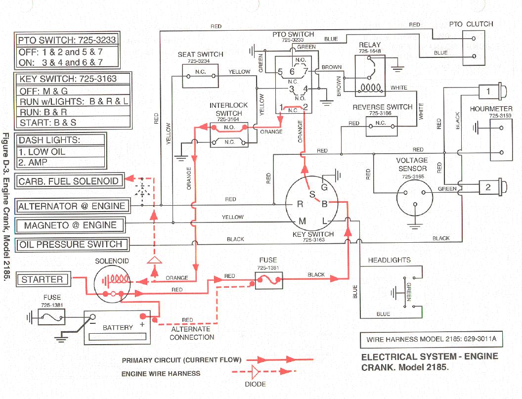 cub cadet 2182 wiring diagram image 8