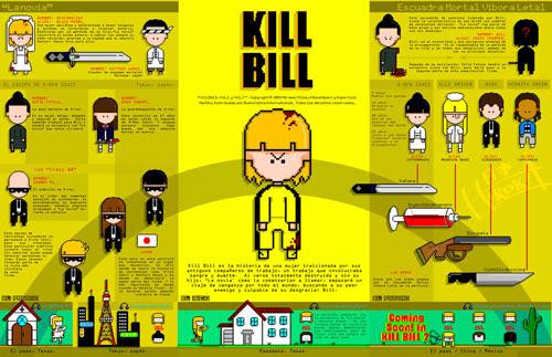 killbillinfographic