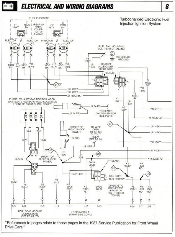 Diagram Dodge Omni Wiring Diagram Full Version Hd Quality Wiring Diagram Oilschematics1j Romaindanza It
