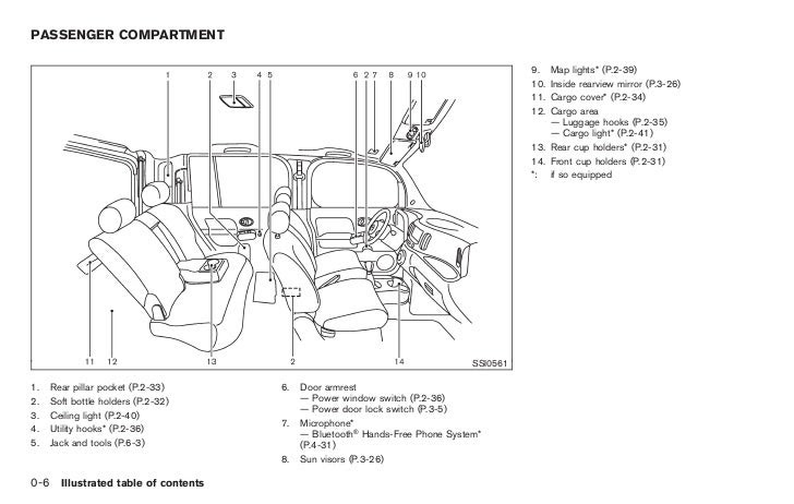 2012 Nissan Cube Radiator Fan Relay Switch Locator Wiring Diagram Load Stst A Load Stst A Riply It