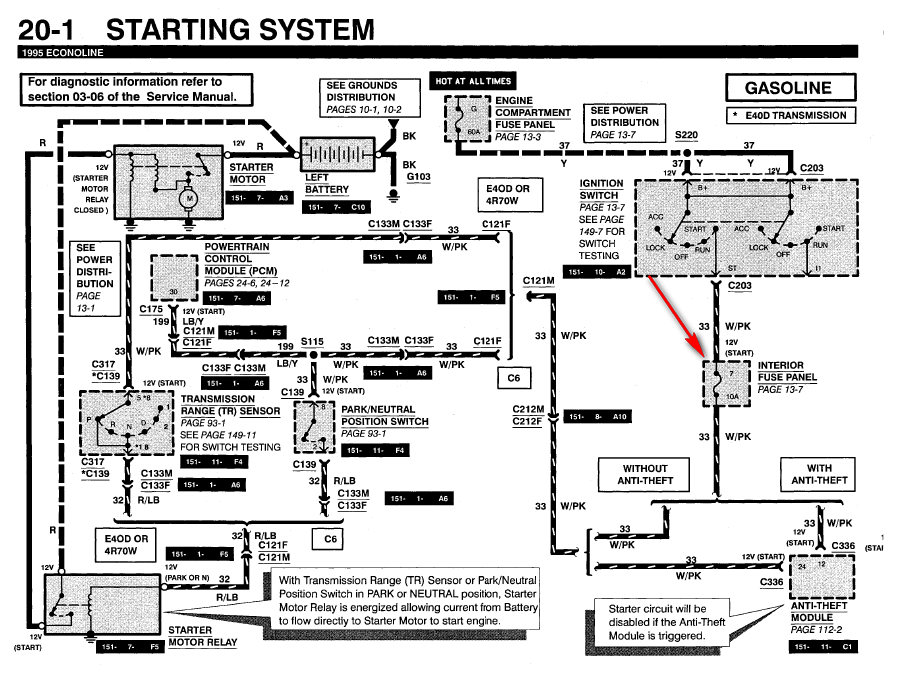 1989 Ford E 150 Wiring Diagram Wiring Diagram Reader B Reader B Saleebalocchi It