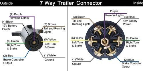 2015 Gm 7 Pin Trailer Wiring Wiring Diagram Tame Data B Tame Data B Disnar It