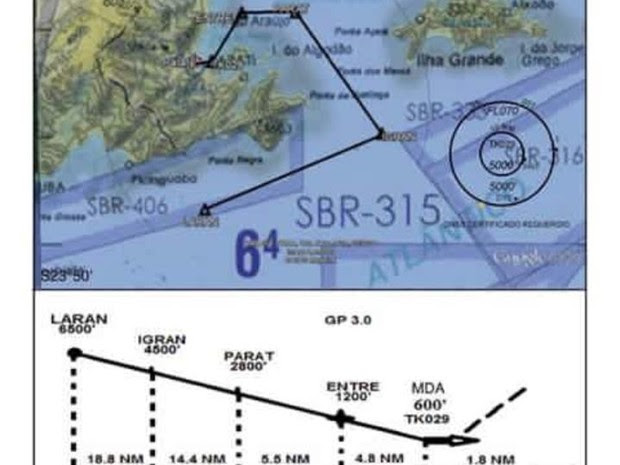 """""""Carta mandrake"""" que orienta aproximação em Paraty; procedimento não é oficial, diz Aeronáutica (Foto: Reprodução/G1)"""