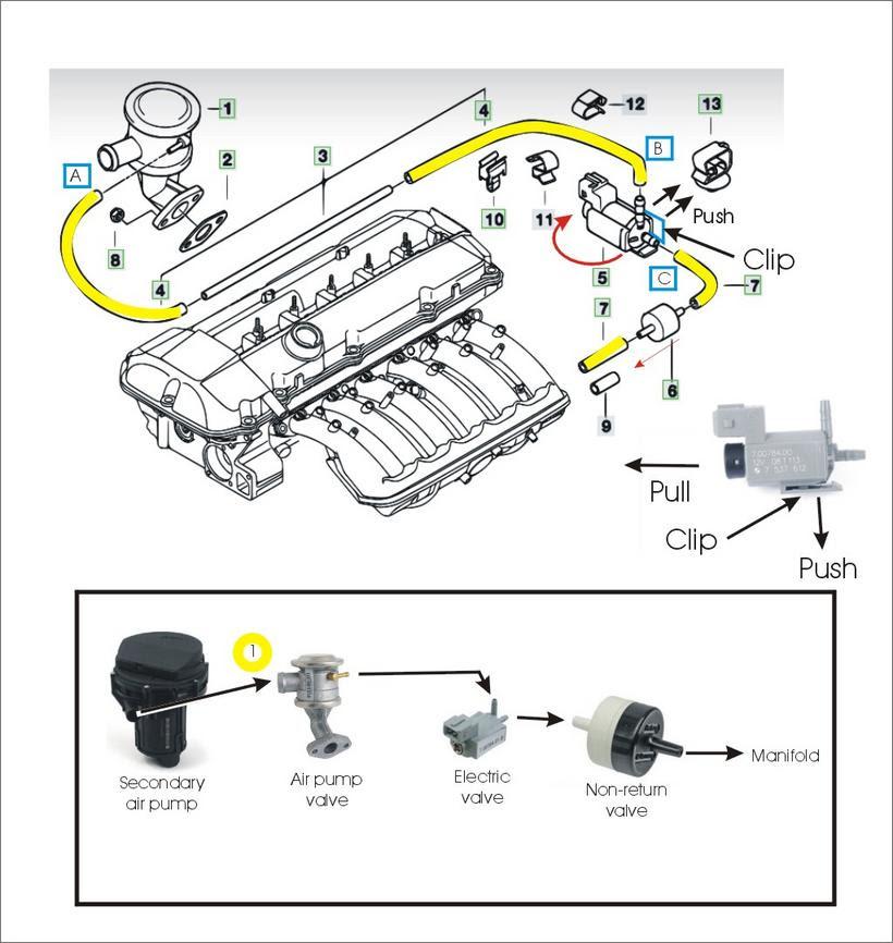 2000 Bmw 323i Vacuum Hose Diagram Wiring Schematic Wiring Diagram Mine Approval A Mine Approval A Lionsclubviterbo It