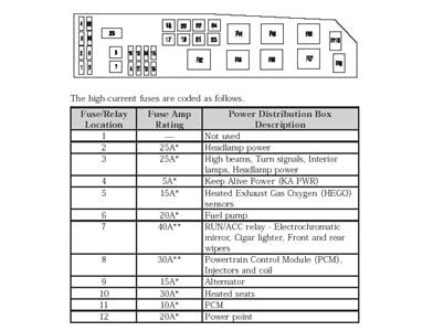 Circuit Electric For Guide: 2004 Escape Fuse Diagram on 2004 jetta trouble shooting, 2004 jetta engine, vw jetta 1.8 engine diagram, 2004 jetta transmission, 2002 vw jetta relay diagram, 2005 jetta wiring diagram, 2003 jetta wiring diagram, 2004 jetta oil pump, 2004 jetta fuel pump, 2004 jetta timing, 2001 jetta wiring diagram, 1999 volkswagen jetta engine diagram, 2004 jetta ignition switch, 2004 jetta manual, 2004 jetta aftermarket radio, 2002 jetta wiring diagram, 2002 volkswagen jetta engine diagram, 2006 jetta wiring diagram, volkswagen stereo wiring diagram, 2004 jetta water pump,
