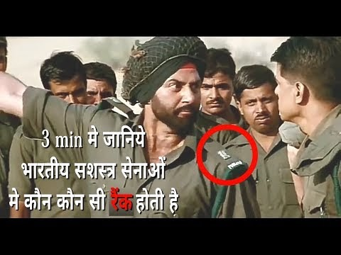 Know About Indian Armed Forces | भारतीय सशस्त्र सेनाओं को जानिये | Air f...