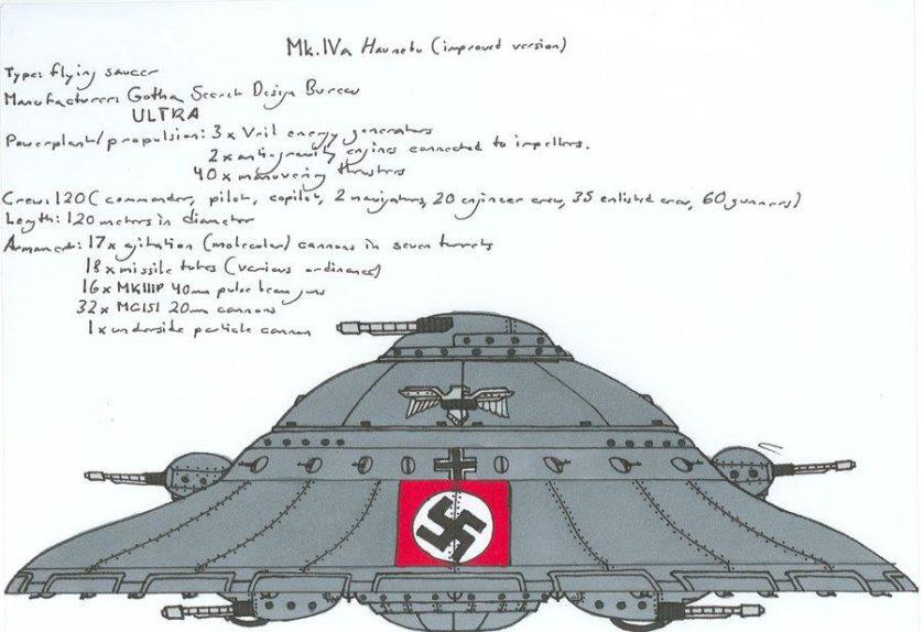 rumores conspiracao OVNIs e nazistas 4
