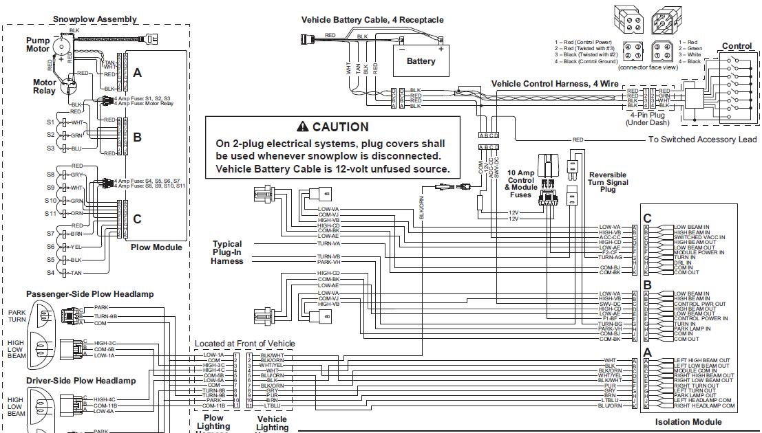 fisher plow 11 pin wire harness diagram  pietrodavicoit