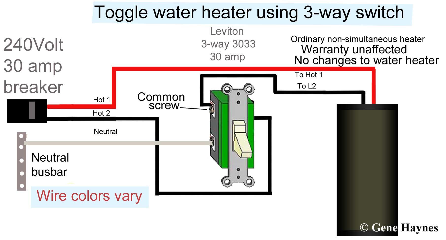 Diagram 110 Volt Heater Switch Wiring Diagram Full Version Hd Quality Wiring Diagram Diagramsmaum Caditwergi It