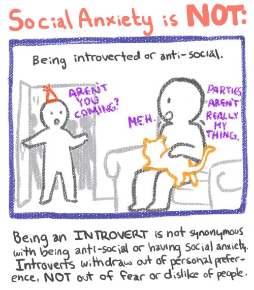 OCD anxiety Graphic mental health panic phobias long post ...