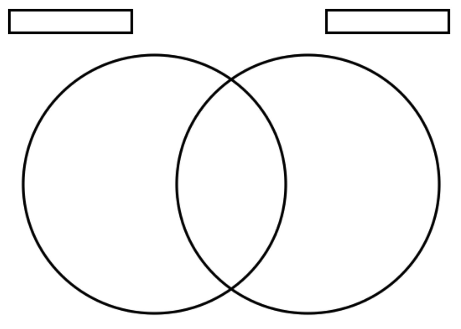 venn diagram template 5