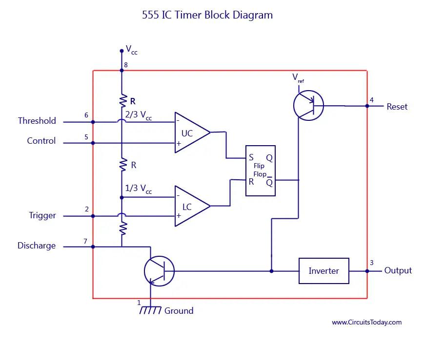 555 IC Timer Block Diagram