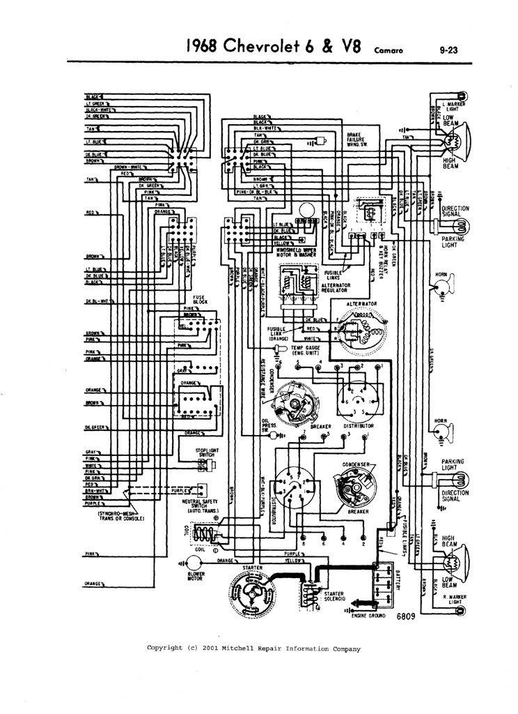 68 Camaro Wiring Diagram Wiring Diagram Reguler Reguler Consorziofiuggiturismo It