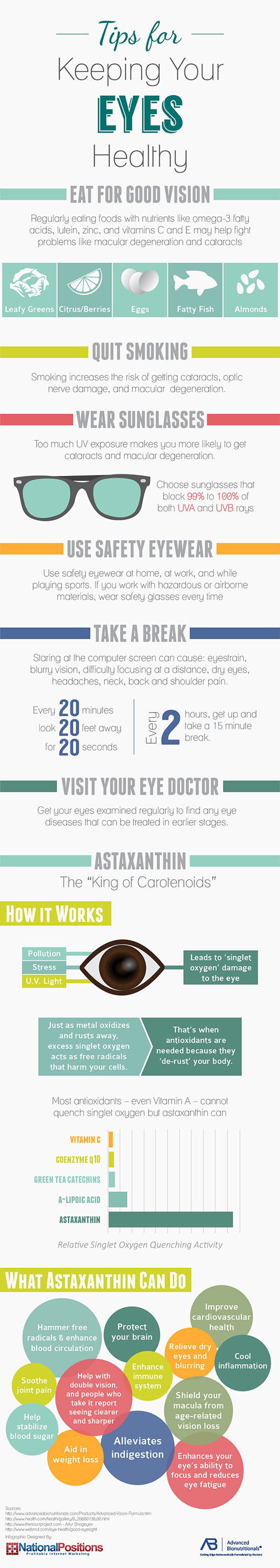 Infographic: Tips for Keeping Your Eyes Healthy #infographic