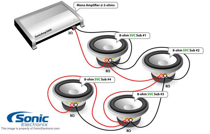 Diagram Sonic 4 Ohm Sub Wiring Diagram Full Version Hd Quality Wiring Diagram Mdelectricity 9x9sport Fr