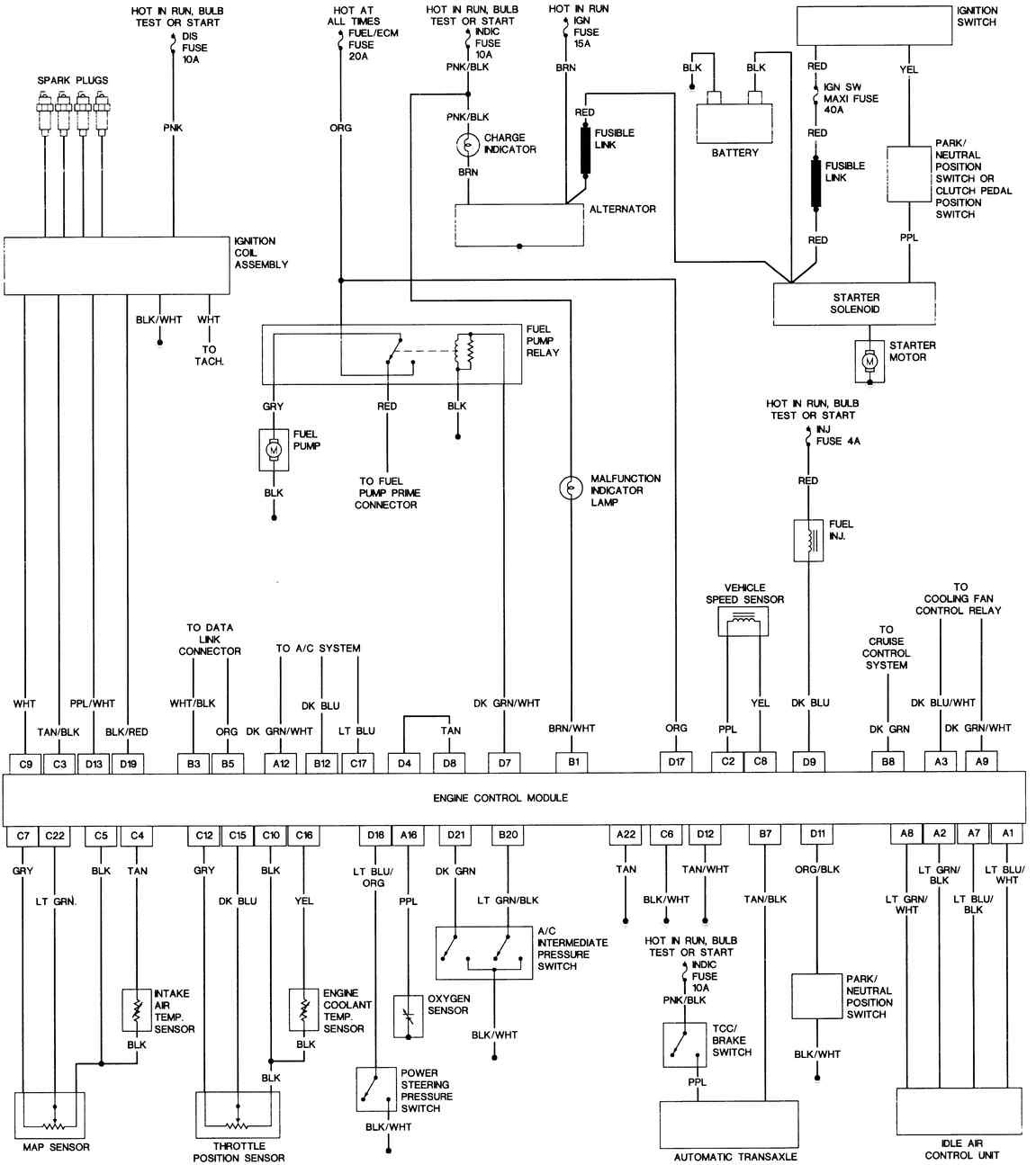 97 Chevy Lumina Wiring Diagram Wiring Diagram Die Warehouse B Die Warehouse B Pasticceriagele It