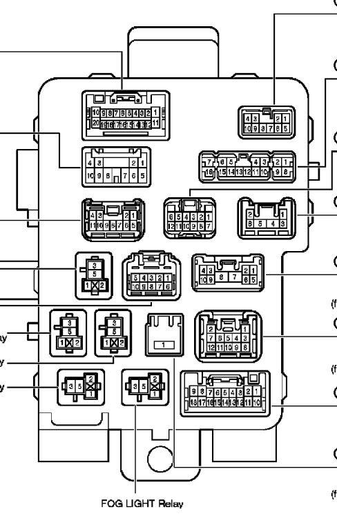 Toyota Sequoia Fuse Diagram 68 Cadillac Distributor Wiring Diagrams 2006cruisers Losdol2 Jeanjaures37 Fr