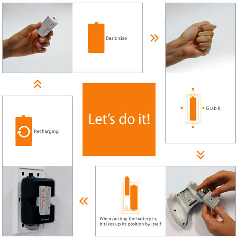 customizable battery concep Shape Shifting Battery Which Fits Every Size