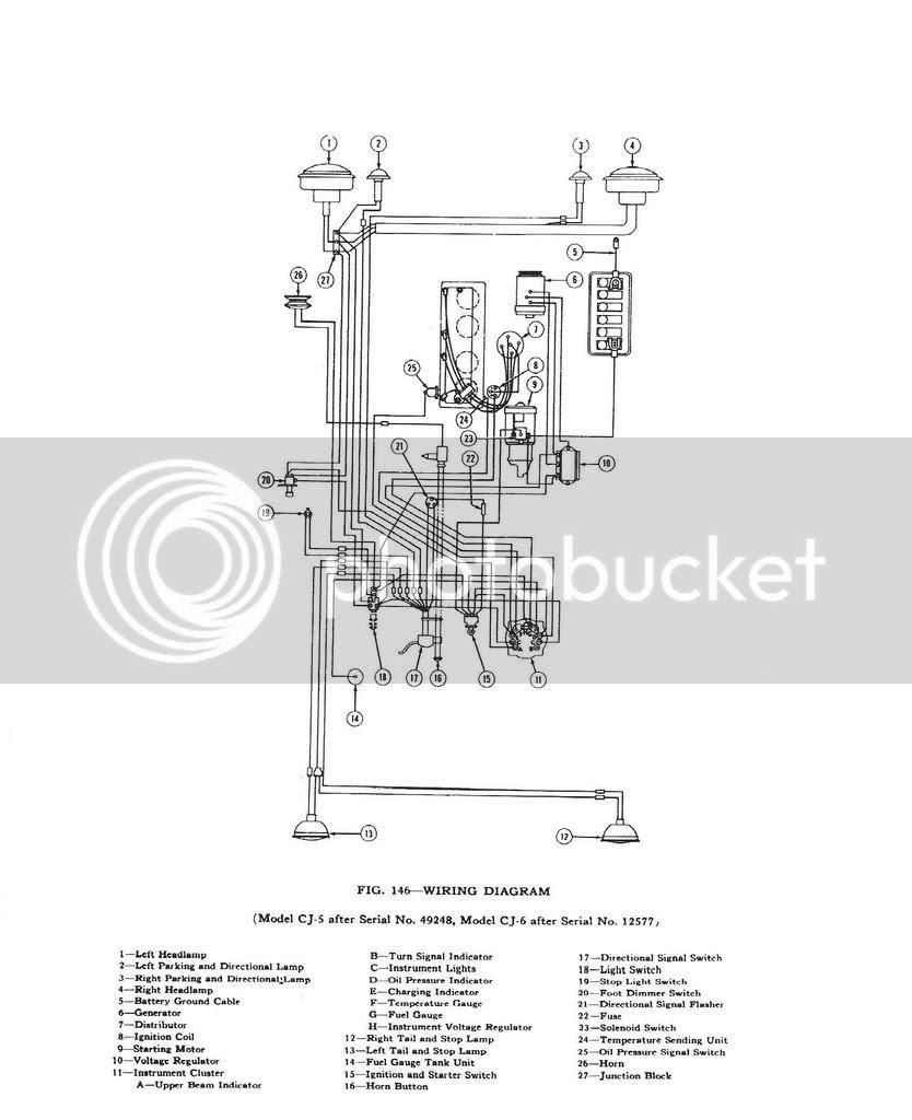 1967 Jeep Cj5 Wiring Diagram Wiring Diagram Local A Local A Maceratadoc It