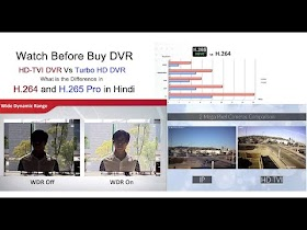 Hikvision HD TVI DVR Vs Turbo HD DVR | What is the Difference in H 264 and H 265 in Hindi