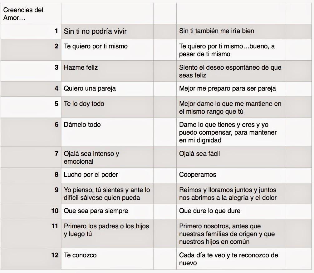 12 Reglas De Oro Para El Buen Amor Raquel Gargallo Coach Sexual