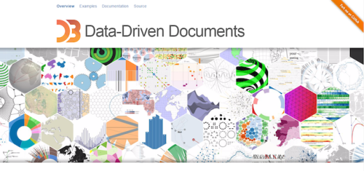 20 best JavaScript charting libraries | Lovely My ID