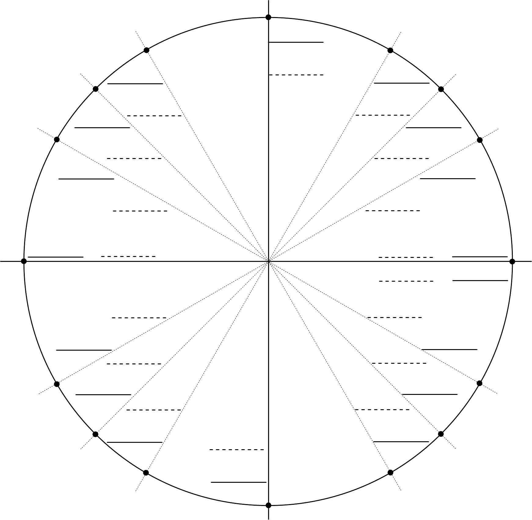 Blank Unit Circle – March 2017 Calendar