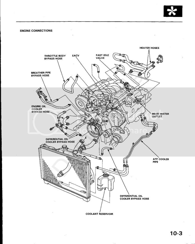 Diagram 2000 Acura Engine Diagram Full Version Hd Quality Engine Diagram Sitexkaren Dabliusound It