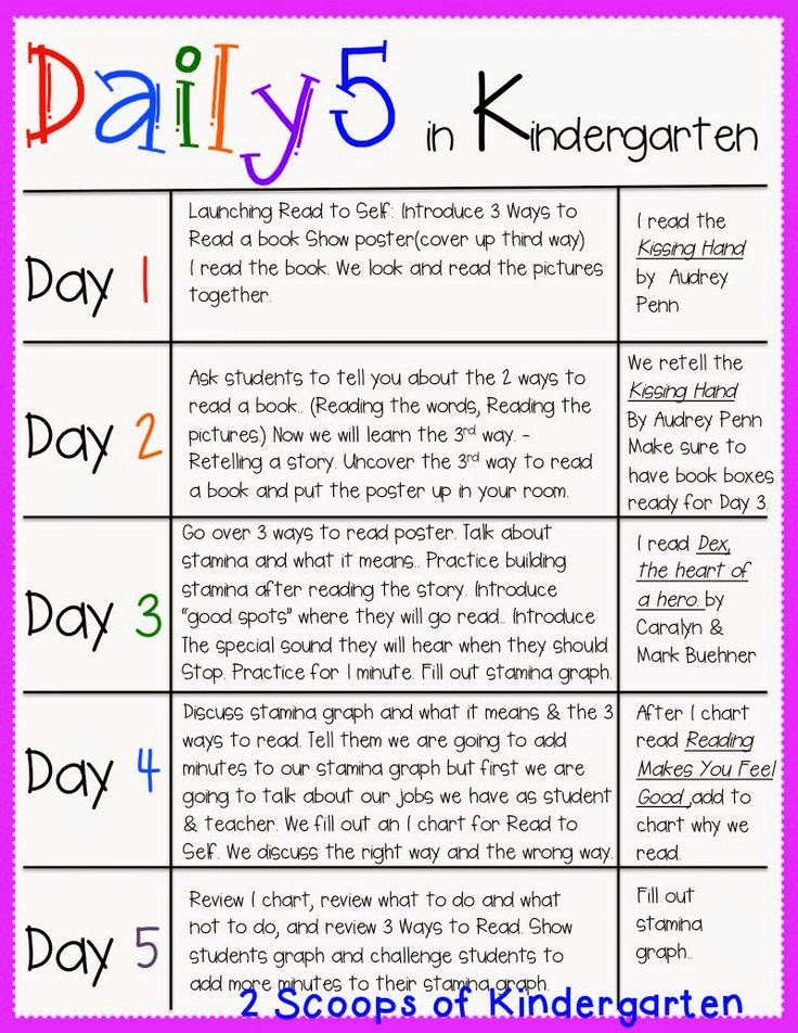 1000+ ideas about Daily 5 Kindergarten on Pinterest | Daily 5 ...