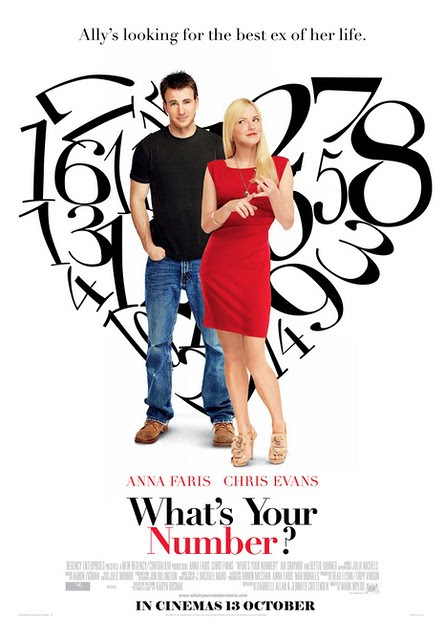 Whats Your Number Poster