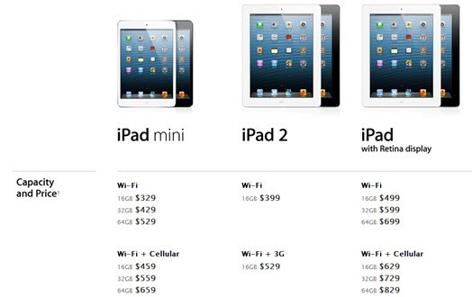 ipad_prices
